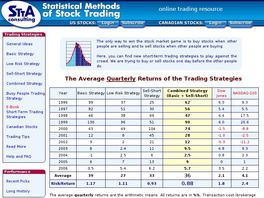Go to: Statistical Methods Of Stock Trading.