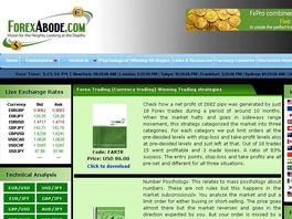 Go to: Forexabode.com: Your Partner In Forex Trading